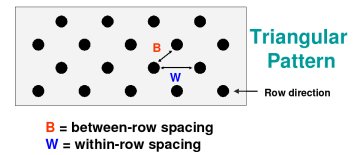 spacing arrangement